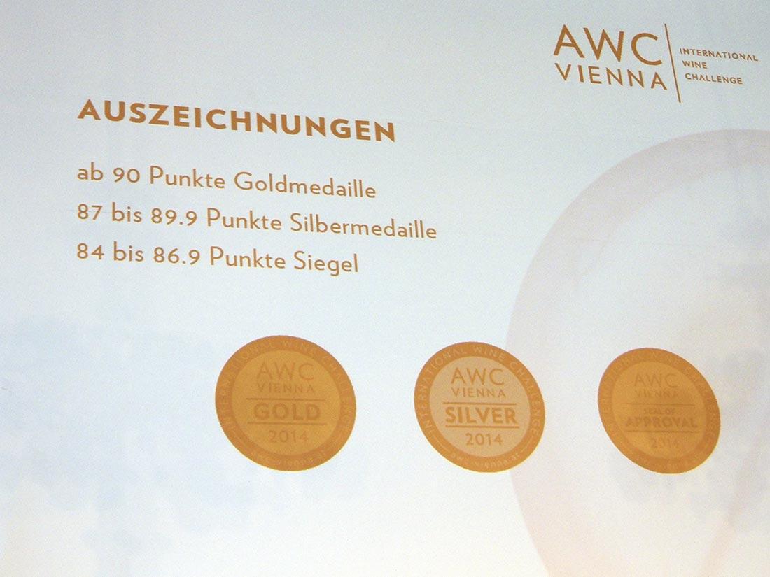 AWC14 Die Kategorien